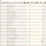 201308_ANA実績報告