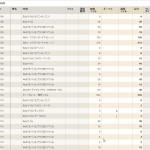 201306_ANA実績報告