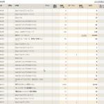 201309_ANA実績報告1