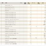 201305_ANA実績報告